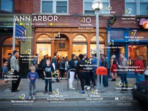 about-ann-arbor